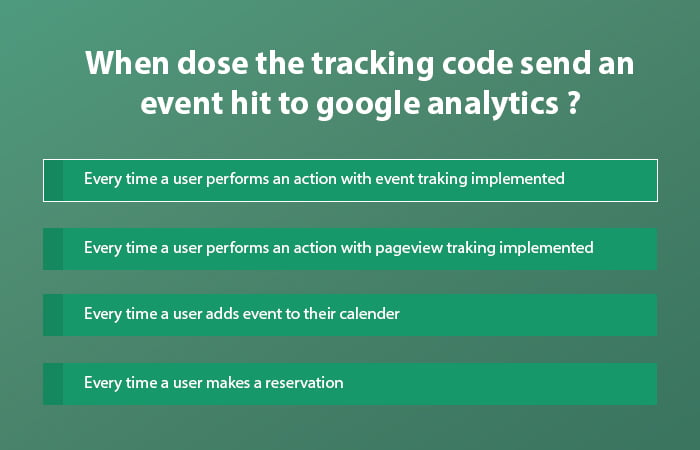 When Does The Analytics Tracking Code Send A Pageview Hit To Google Analytics