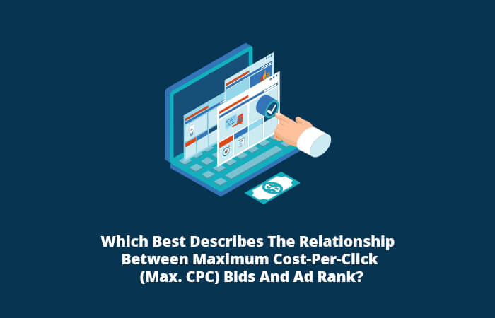 Which best describes the relationship between maximum cost-per-click (max. CPC) bids and ad rank