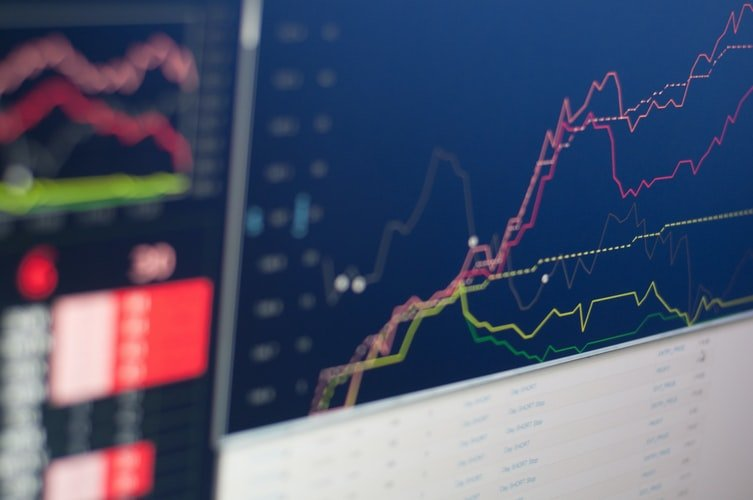 Stock Signals Also Have Stop-Loss Order Prices