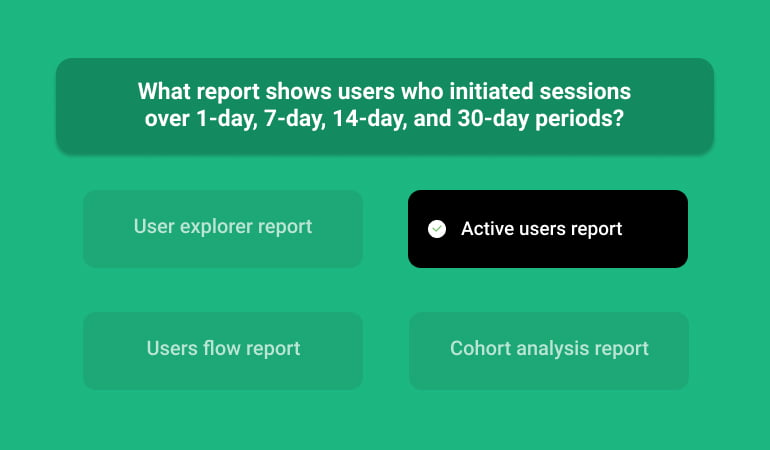 What Report Shows Users Who Initiated Sessions Over 1-Day, 7-Day, 14-Day, And 30-Day Periods