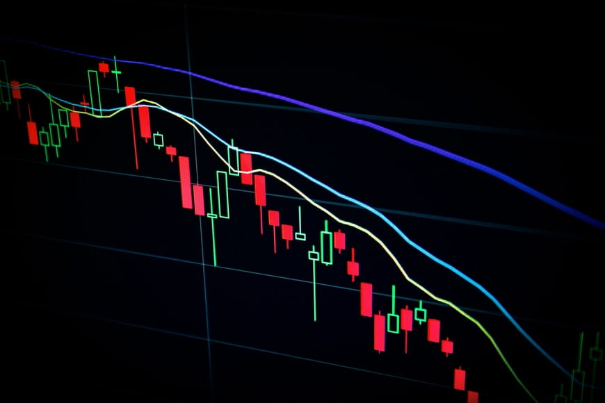 Stock Signals
